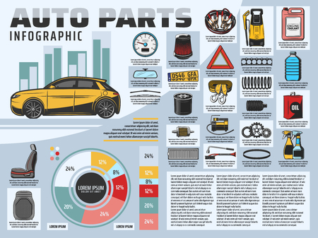 Car service, auto parts and accessories infographics. Vehicle motor oil, air filter and gears bar graph or chart, car seat, wiper blades and mirror, engine belt, spring and number plate vector diagram Stock Illustratie
