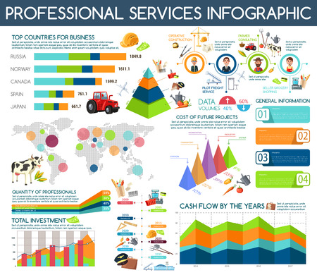 Infographic of professions with farmer and builder, pilot and seller statistics. Cash flow graphic and top business countries chart, total investment graph. World map with points
