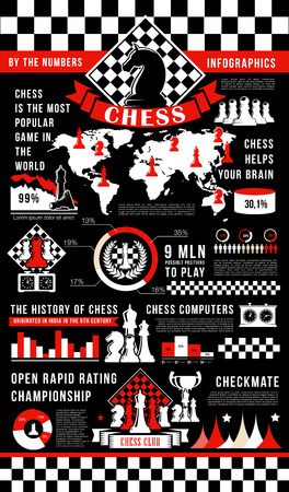 Chess game infographic with graphs and charts, vector. Play pieces of king and queen, rook and bishop, pawn and knight with charts and graphs. Championship rating diagram and statistics on map