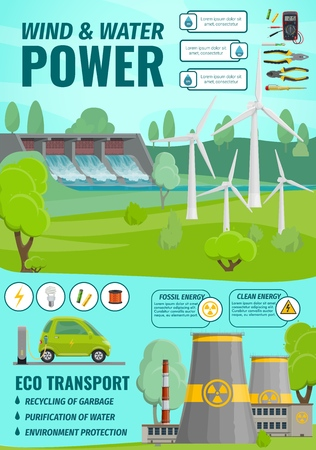 Clean energy, electric power industry and power plants. Vector water dum and wind mills, electrocar and plant. Recycling of garbage and purification of water, environment protection Standard-Bild - 115570840