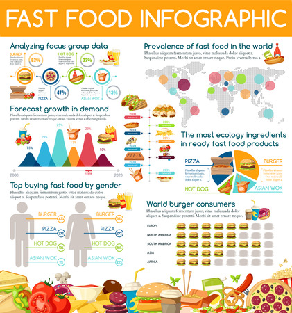 Fast food infographic, meal snacks and drinks statistics. Vector diagram on takeaway and delivery, consumption and ingredients graphs with focus group percent share data on world map Illustration