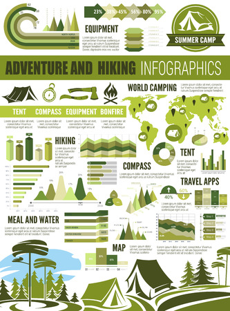 Tourism, hiking travel or mountaineering and camping adventure infographic. Vector diagrams on tourist equipment, summer parks and bonfire forest on world map, percent share on meals and water Illusztráció