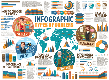 Professions infographics charts and diagrams. Career graphs and statistical info, seller and pilot, jeweler and manager. Vector saleswoman with counter, aviator with aircraft, gems and money