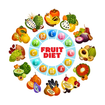 Fruit vitamins and healthy food, diet or dietary nutrition. Vector soursop and sugar apple, noni and marang, persimmon and tangelo. Longkong and quince, peppino and sweetie, akebia and pandanus