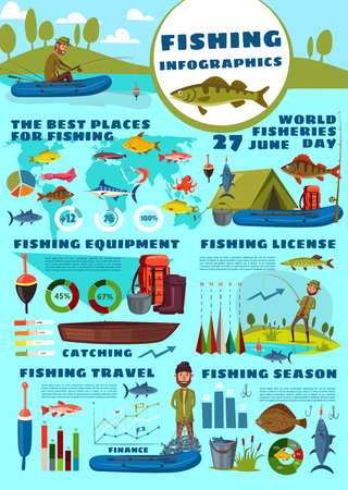 Fishery infographic, fish and fishing sport equipment. Vector fisherman and inflatable boat, backpack and rod, cauldron and gumboot. Salmon, octopus, catfish and pike, marlin and shrimp, graphs