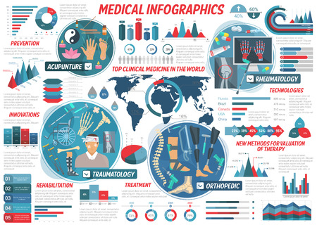 Medical infographic, acupuncture and rheumatology, traumatology and orthopedics. Vector graph and chart, clinics top, rehabilitation, treatment and prevention. Skeleton and acupoint, prosthesis and X-ray