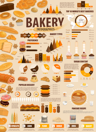 Bakery shop baking bread infographic charts and diagrams on popular desserts and pastry type. Vector baker recipe, flour percent share on world map and patisserie statistics on wheat or rye bread Stock Illustratie