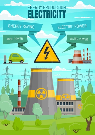 Energy industry and electricity power production plants