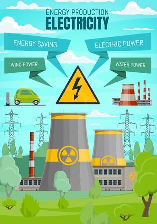 Industrie de l'énergie et centrales de production d'électricité