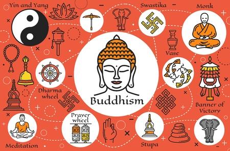 Buddhism religion signs and symbols, Buddhist meditation and religious poster.