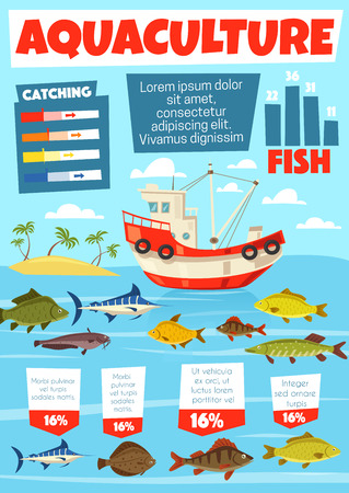 Commercial fishing and aquaculture industry infographic with fish catch diagrams. Vector fishery production statistics of lake, river and sea fish or seafood, trout and salmon with flounder and carp