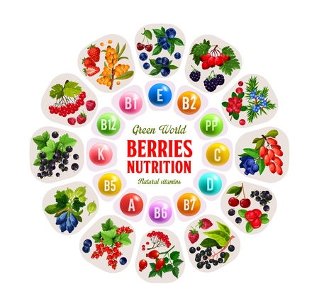 Vitamins in berries