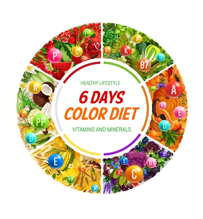 Rainbow color diet, healthy food eating organic vegetables and fruits. Vector health lifestyle 6 days rainbow diet of vitamins and minerals in natural organic salads, nuts or berries and cereals Standard-Bild - 123798986