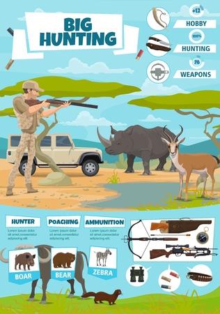 Big hunting and safari vector poster of hunter, animals, weapons and equipment. African rhino, zebra and antelope, bear, boar, ox and martin, gun, rifle and huntsman, shotgun, knife and compass