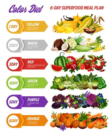 Color diet healthy food ingredients vector design with vegetables, fruits and berries, herbs, spices and cereals. Vegetarian vitamins, dieting nutritions, superfood meal plan and eat rainbow concept Illustration