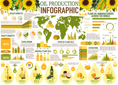 Oil production vector infographics with charts and graphs of vegetable and plant manufacturers. Sunflower, olive and rapeseed, corn, peanut, coconut and hemp oil diagram with health benefits statistic