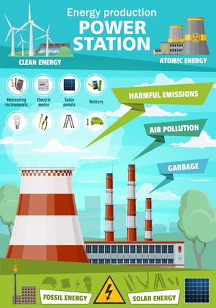 Energy and electricity power production. Vector nuclear power plants, solar energy battery, industrial air and planet nature pollution or alternative electricity fossil sources