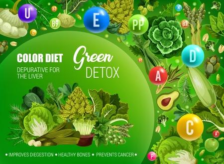 Dieta de color, nutrición saludable, vitaminas y minerales de alimentos verdes. Vector de verduras orgánicas naturales, ensaladas y frutas de la dieta de color verde para mejorar la digestión, huesos sanos y antioxidantes de desintoxicación Ilustración de vector