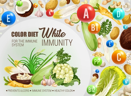 Color diet healthy nutrition, white food vitamins and minerals. Vector natural organic fruits, nuts, vegetables and salads of white color diet for immune system, ulcers prevention and healthy colon