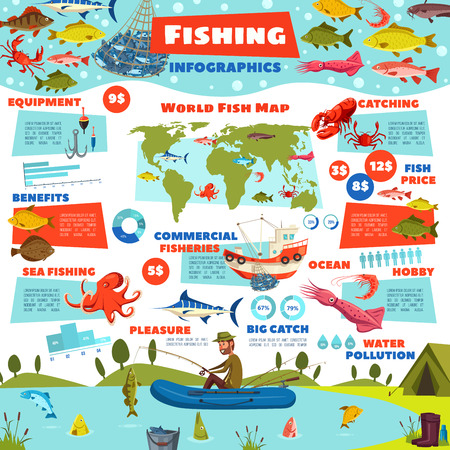 Fish and seafood fishery infographic diagrams, sea and ocean fishing catch statistics