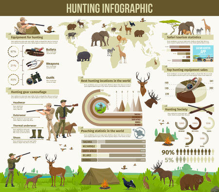 Hunting infographic, diagrams and hunt season information statistics. Vector hunting places popularity and locations on map, hunter equipment ammunition rifles and wild animals poaching infographic