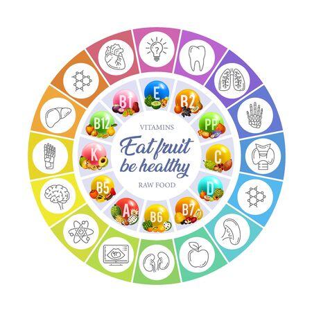 Comer frutas crudas, vitaminas y minerales en alimentos orgánicos saludables. Frutas de dieta de color vectorial para la salud del corazón, el cerebro y el hígado, la prevención del cáncer y el apoyo del sistema inmunológico, frutas cítricas de nutrición vegana