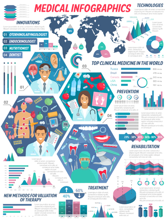 Medical infographic, medicine science and health treatment charts, hospital information and doctors statistics. Vector pharmacy healthcare clinics in world, ambulance surgery therapy and diseases Vectores