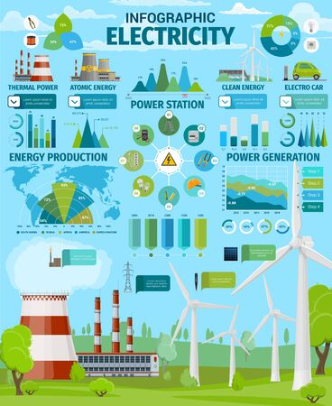 Electricity generation vector infographics. Energy production graphs, charts and map with thermal and nuclear power plants, clean energy wind turbines, solar panels and hydro power stations statistics Illustration