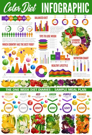 Color diet vector infographics with vegetarian food ingredients graphs and charts. Rainbow vegetables, fruits and berries, spices, herbs and nuts diagram with healthy nutrition benefits statistics