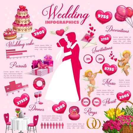 Wedding infographic of vector graphs, romantic bride and groom and costs of decorations, invitations and music, florist services and rings. Dinner and presents, engagement or marriage ceremony cake