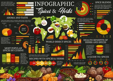 Cooking spices and herbs ingredients infographic, popular recipes statistics. Vector aroma culinary condiments on world map, herbal flavorings consumption and spicy herbs popularity diagrams