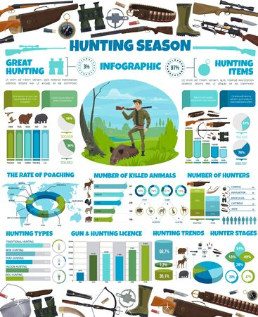 Hunting infographic, hunter equipment ammo and wild animals hunt statistics and diagrams on world map. Vector African safari hunting places, rifle ammunition license and poaching info chart elements