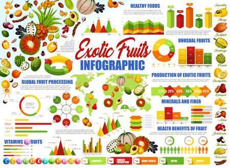 Fruits, healthy food vitamins and diet nutrition infographic. Vector apple, banana and fig fruits info diagrams and charts on world map, health benefit graphics on natural organic food Çizim