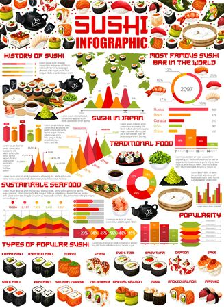 Sushi infographics of Japanese cuisine vector graphs and charts. Sushi rolls, rice salmon fish nigiri and seafood temaki, shrimp seaweed maki and caviar gunkan diagram, map of popular Asian restaurant