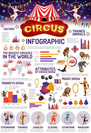 Circus show infographic, animals and performers, training attributes. Vector strongman and trainer, jugglers and clowns, stuntman and magician, trained lions and monkey, big top circus tent