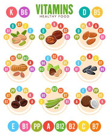 Vitamine in grafici vettoriali di noci, fagioli e semi, design super food. Mandorle, pistacchi e arachidi, nocciole, cocco e noci, piselli, chicchi di caffè e semi di girasole diagrammi rotondi