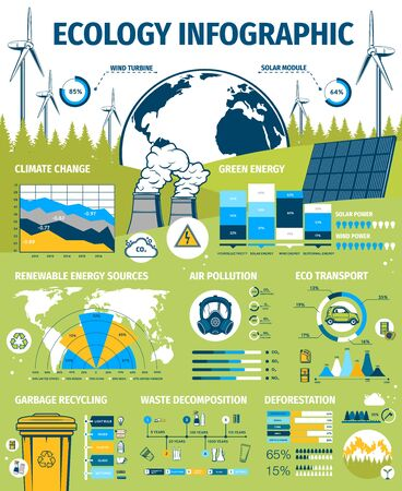 Ecology infographics vector. Environment friendly green energy graphs with solar panel and wind turbines, eco transport, garbage recycling and air pollution charts, renewable power world map Ilustración de vector