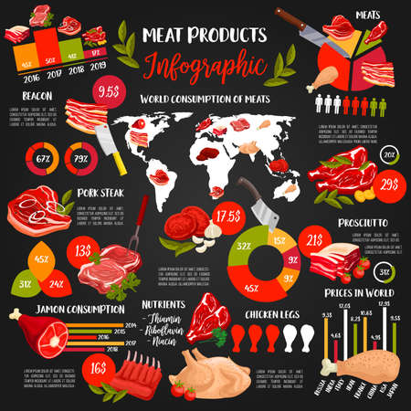 Meat food infographics vector charts and graphs of beef steaks, pork bacon and ham, chicken legs, turkey, lamb ribs, chops, burgers. Meat production and consumption world map and diagrams Ilustração