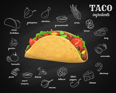 Tacos ingredients, chalkboard menu fast food tortilla with meat, Mexican cuisine sandwich. Hand drawn sketch taco ingredients chicken, guacamole sauce and chili pepper, restaurant menu on chalk board Ilustração Vetorial