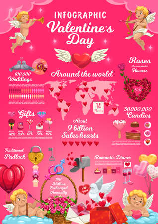Valentines day infographic, holiday celebration statistics. Vector gifts, wedding charts and love information on world map. Cupids, sweets and rings with flying hearts. Valentine romantic dinner info 일러스트