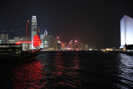 Panoramic Scene Of Hongkong Harbour