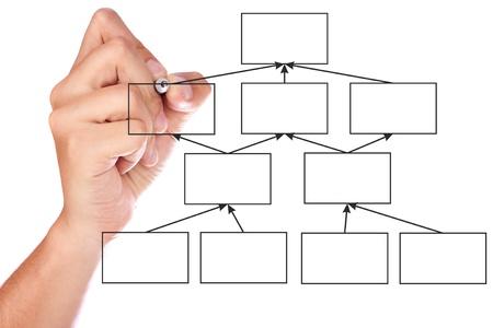 Hand-Zeichnung ein Organigramm auf eine Tafel  Standard-Bild - 9551224