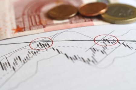 analyzing a chart to make money