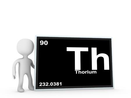 thorium: thorium panel  Stock Photo
