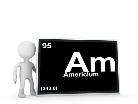 americium panel  photo
