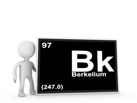 berkelium panel Stock Photo - 11355093