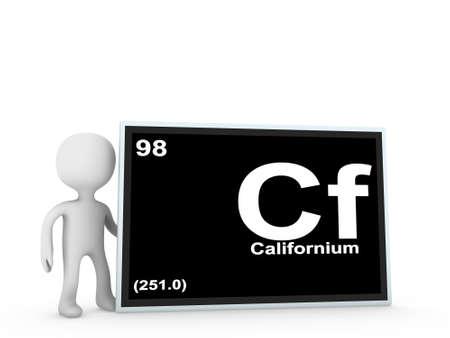 californium panel  photo