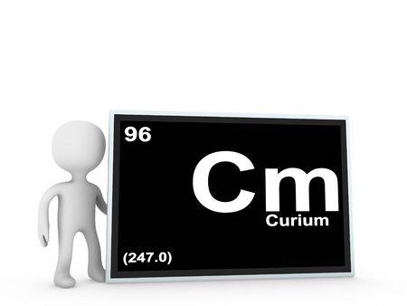curium panel  photo
