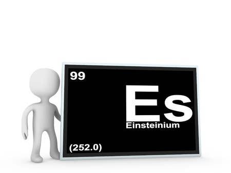 einstenium panel  photo