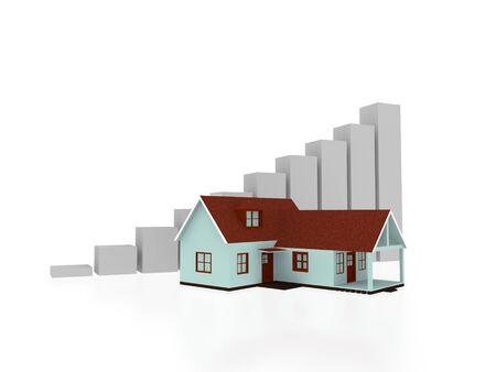 Rising real estate